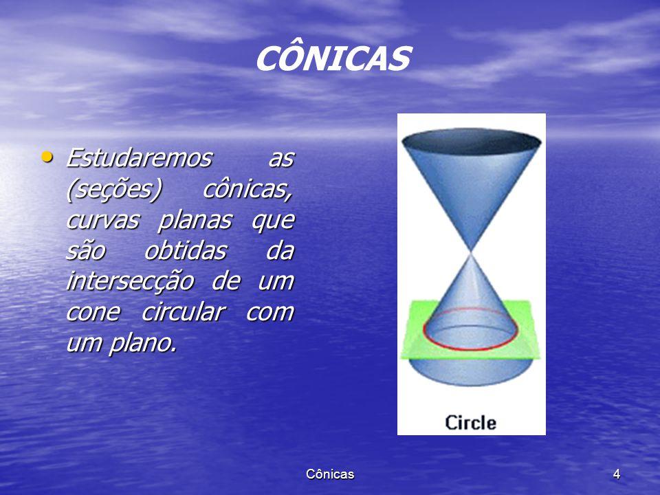 CÔNICAS Estudaremos as (seções) cônicas, curvas planas que são obtidas da intersecção de um cone circular com um plano.