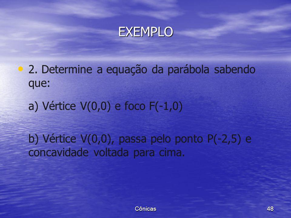a) Vértice V(0,0) e foco F(-1,0)