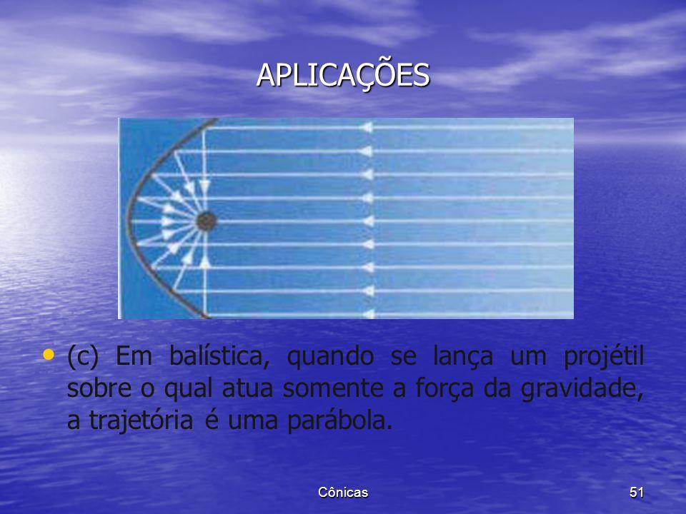APLICAÇÕES (c) Em balística, quando se lança um projétil sobre o qual atua somente a força da gravidade, a trajetória é uma parábola.