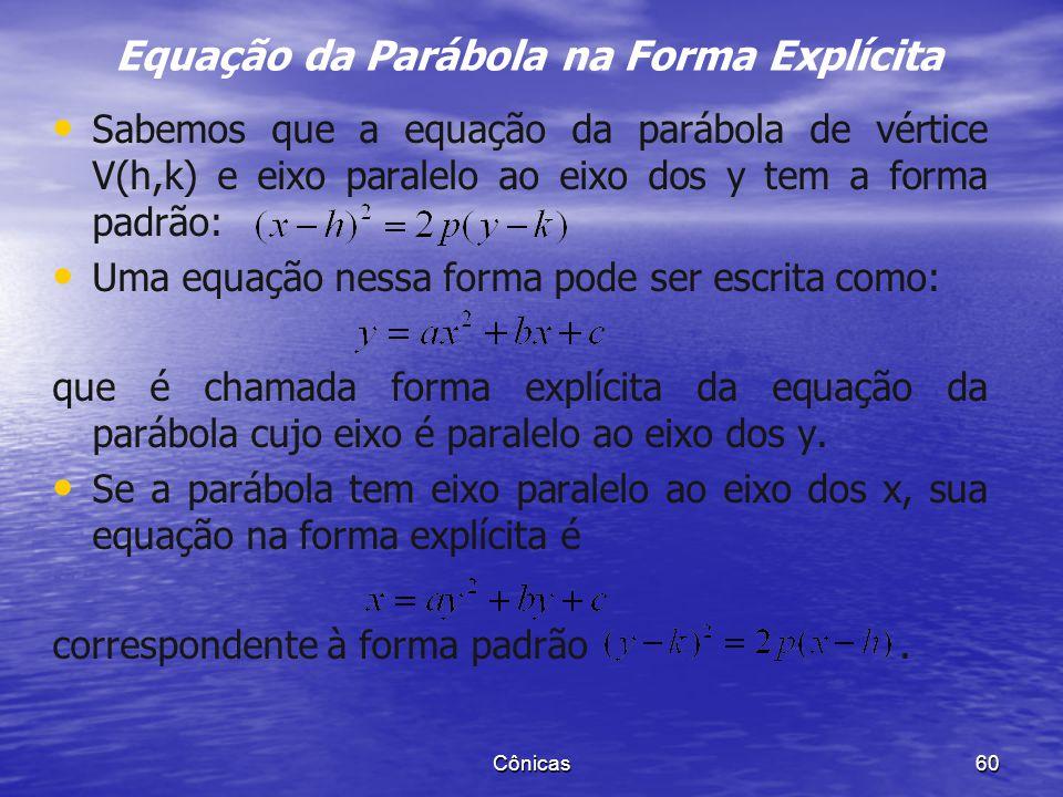 Equação da Parábola na Forma Explícita
