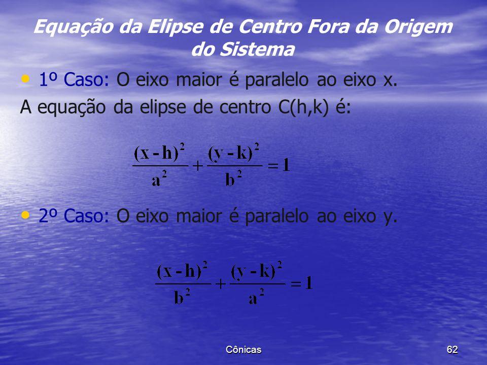 Equação da Elipse de Centro Fora da Origem do Sistema