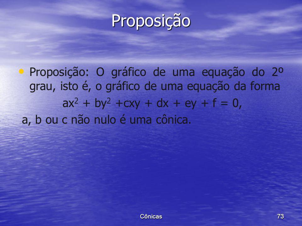 Proposição Proposição: O gráfico de uma equação do 2º grau, isto é, o gráfico de uma equação da forma.
