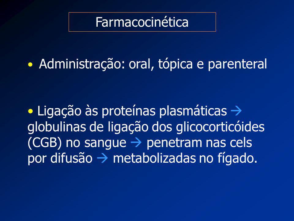Farmacocinética Administração: oral, tópica e parenteral.