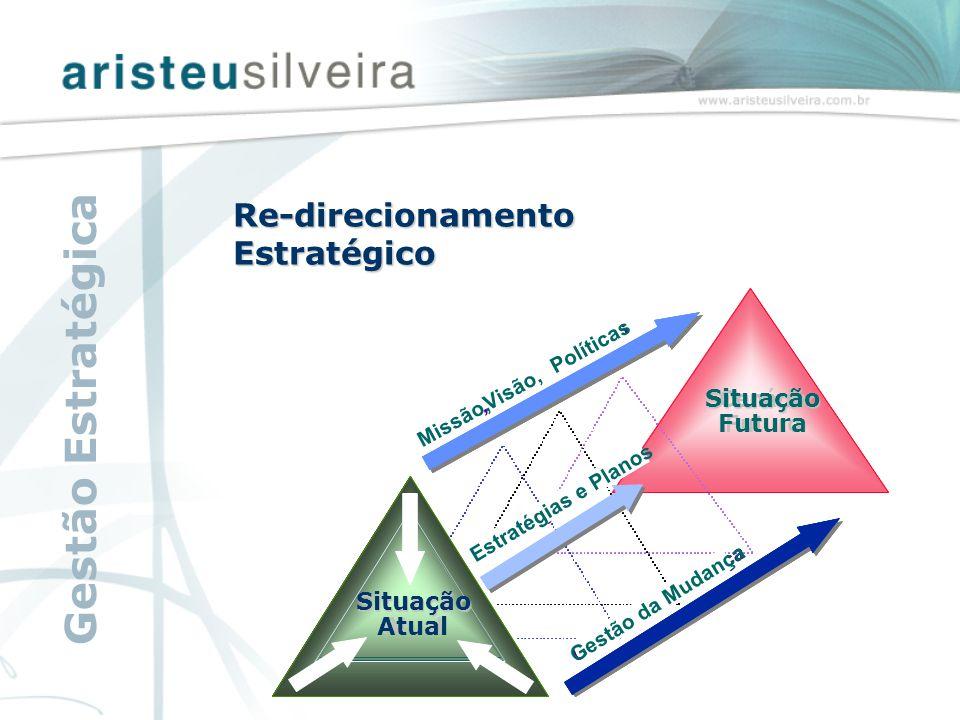 Gestão Estratégica Re-direcionamento Estratégico Cenário Atual Futuro