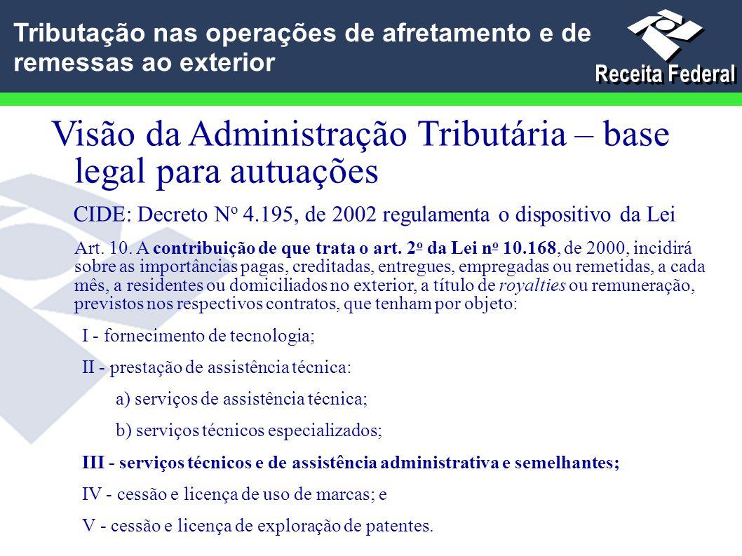 Visão da Administração Tributária – base legal para autuações