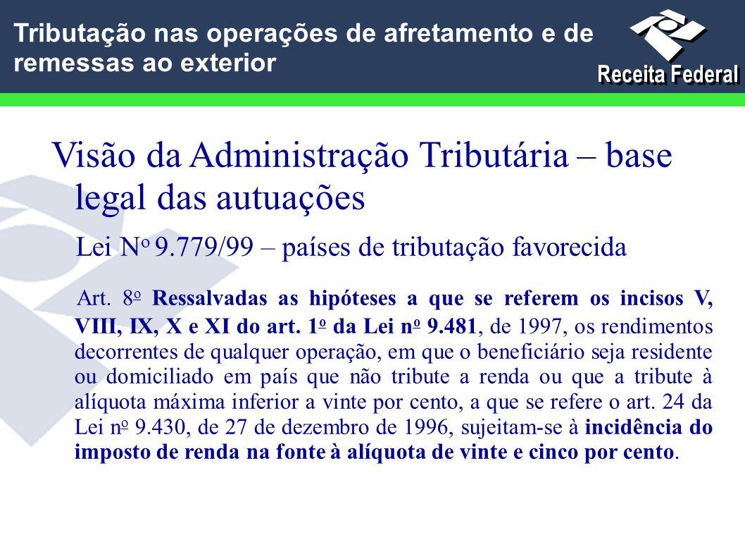 Visão da Administração Tributária – base legal das autuações