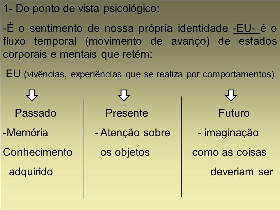 1- Do ponto de vista psicológico: