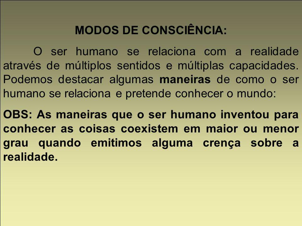 MODOS DE CONSCIÊNCIA: