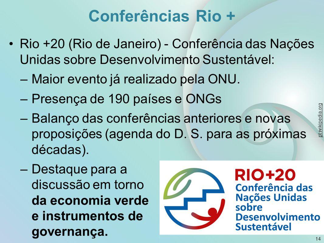 Conferências Rio + Rio +20 (Rio de Janeiro) - Conferência das Nações Unidas sobre Desenvolvimento Sustentável: