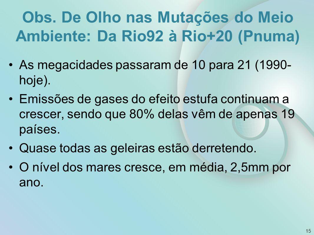 Obs. De Olho nas Mutações do Meio Ambiente: Da Rio92 à Rio+20 (Pnuma)