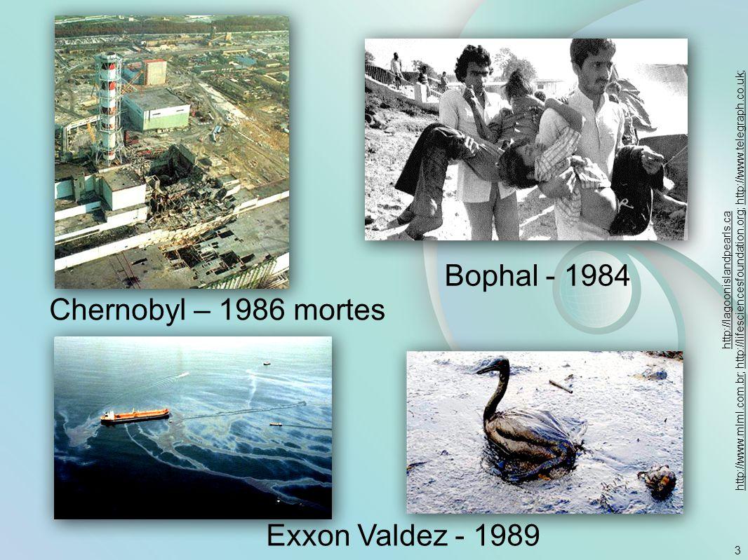 Bophal - 1984 Chernobyl – 1986 mortes Exxon Valdez - 1989