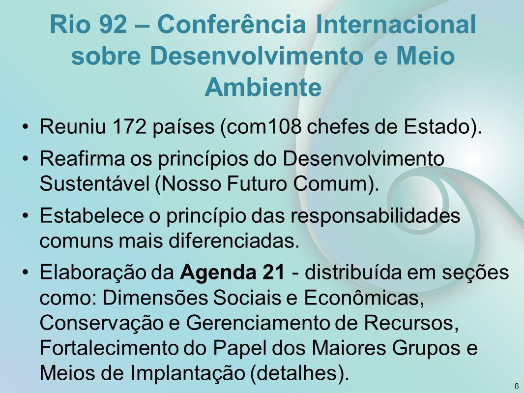 Rio 92 – Conferência Internacional sobre Desenvolvimento e Meio Ambiente