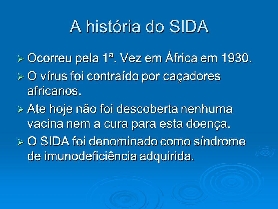 A história do SIDA Ocorreu pela 1ª. Vez em África em 1930.
