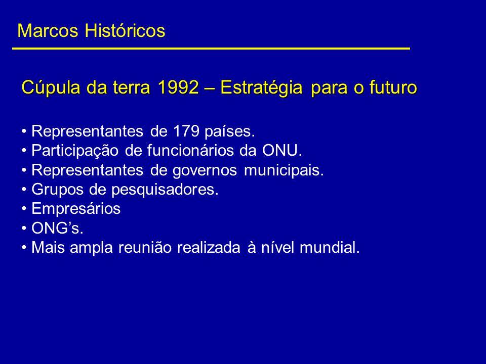 Cúpula da terra 1992 – Estratégia para o futuro