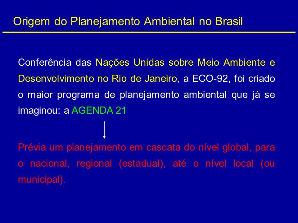 Origem do Planejamento Ambiental no Brasil