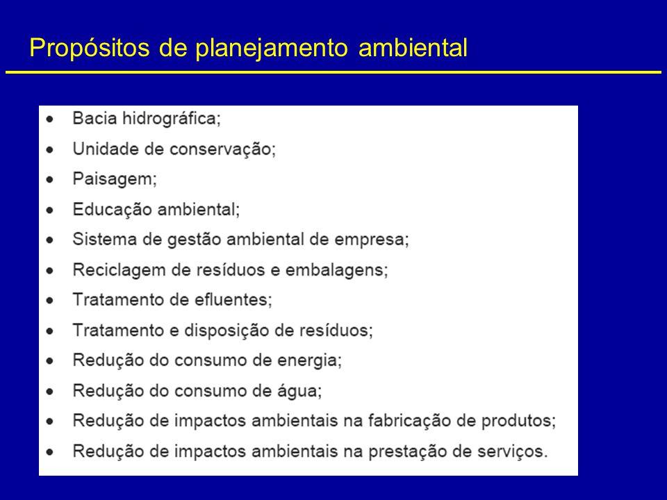Propósitos de planejamento ambiental