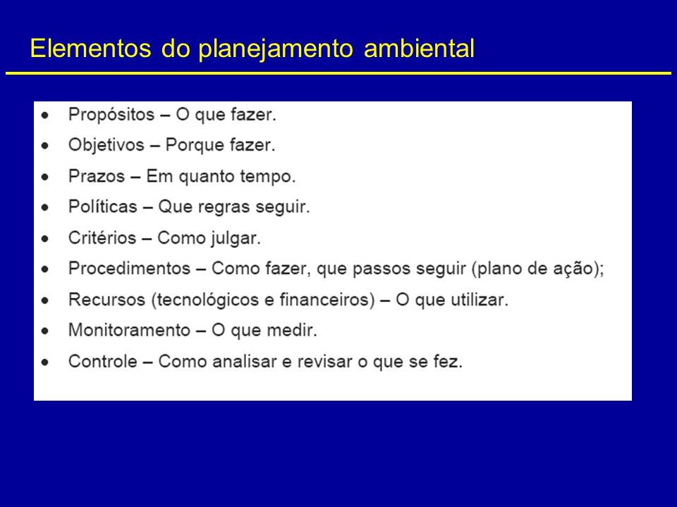 Elementos do planejamento ambiental