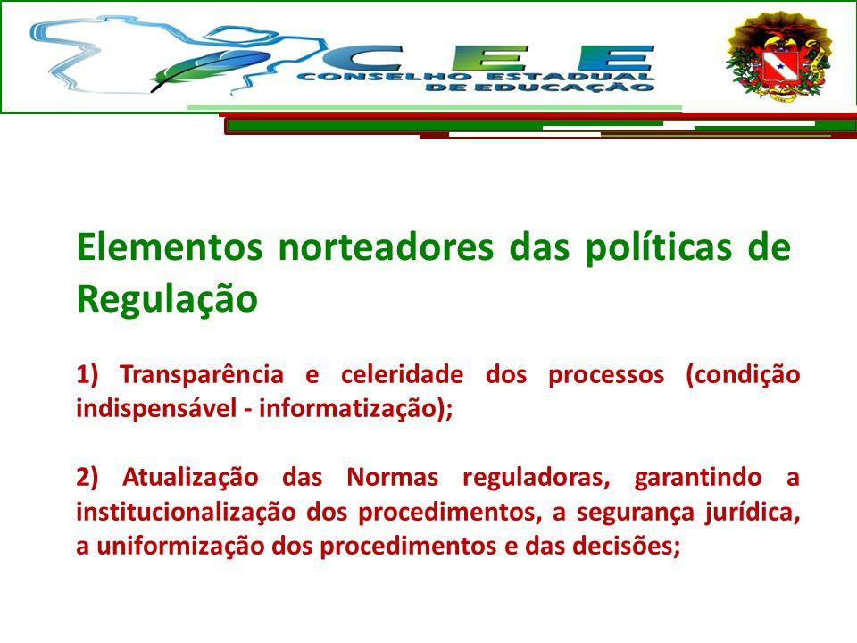 Elementos norteadores das políticas de Regulação