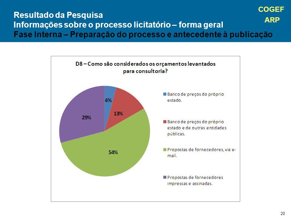 Informações sobre o processo licitatório – forma geral