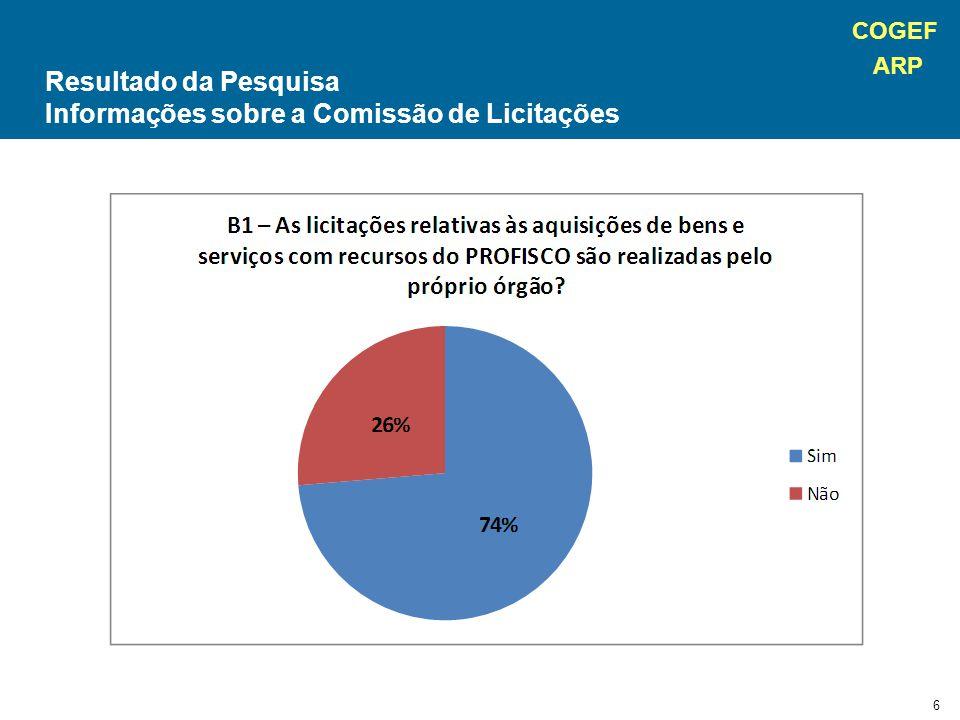 Informações sobre a Comissão de Licitações