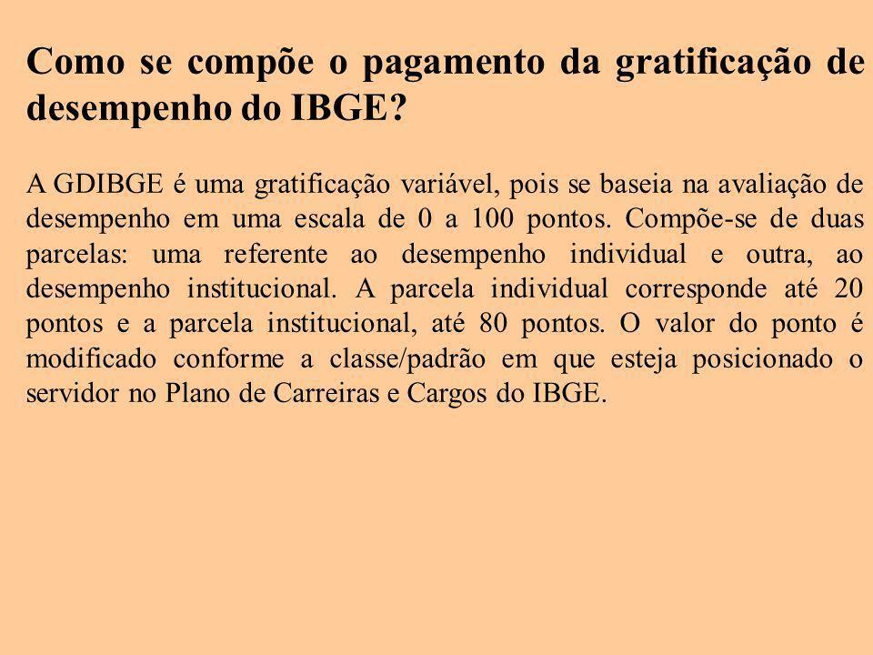 Como se compõe o pagamento da gratificação de desempenho do IBGE