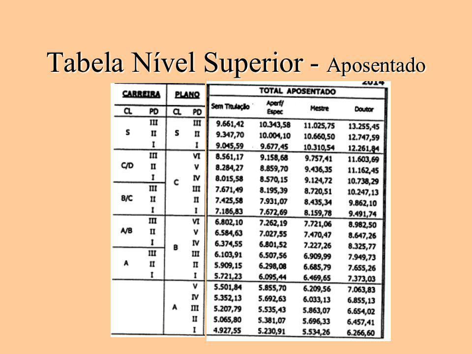 Tabela Nível Superior - Aposentado