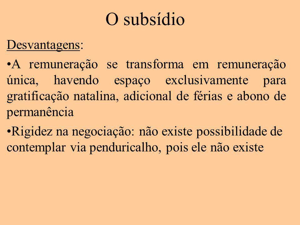 O subsídio Desvantagens:
