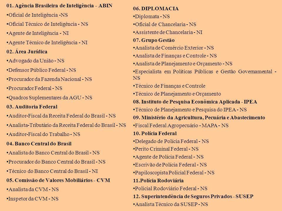 01. Agência Brasileira de Inteligência - ABIN