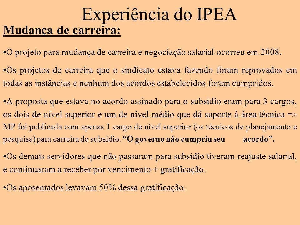 Experiência do IPEA Mudança de carreira: