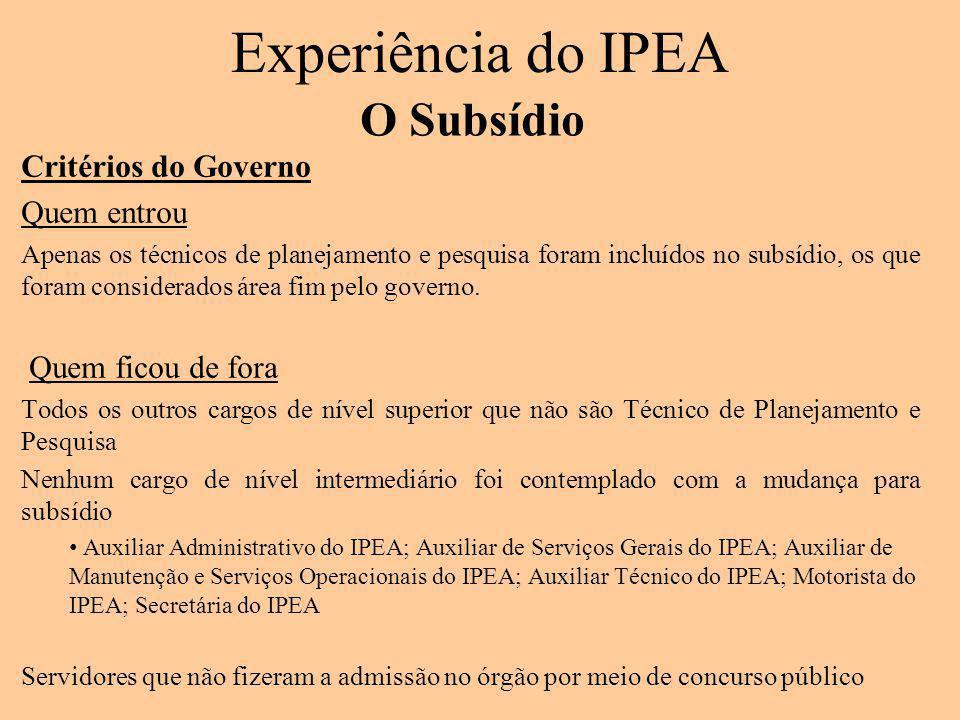Experiência do IPEA O Subsídio Critérios do Governo Quem entrou