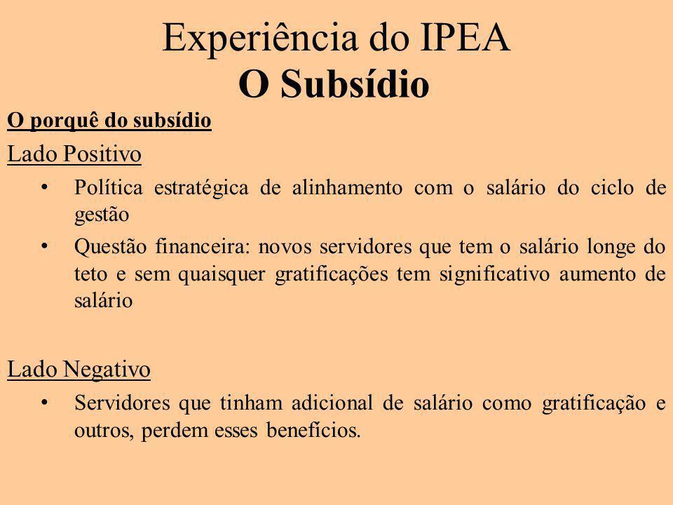 Experiência do IPEA O Subsídio Lado Positivo Lado Negativo