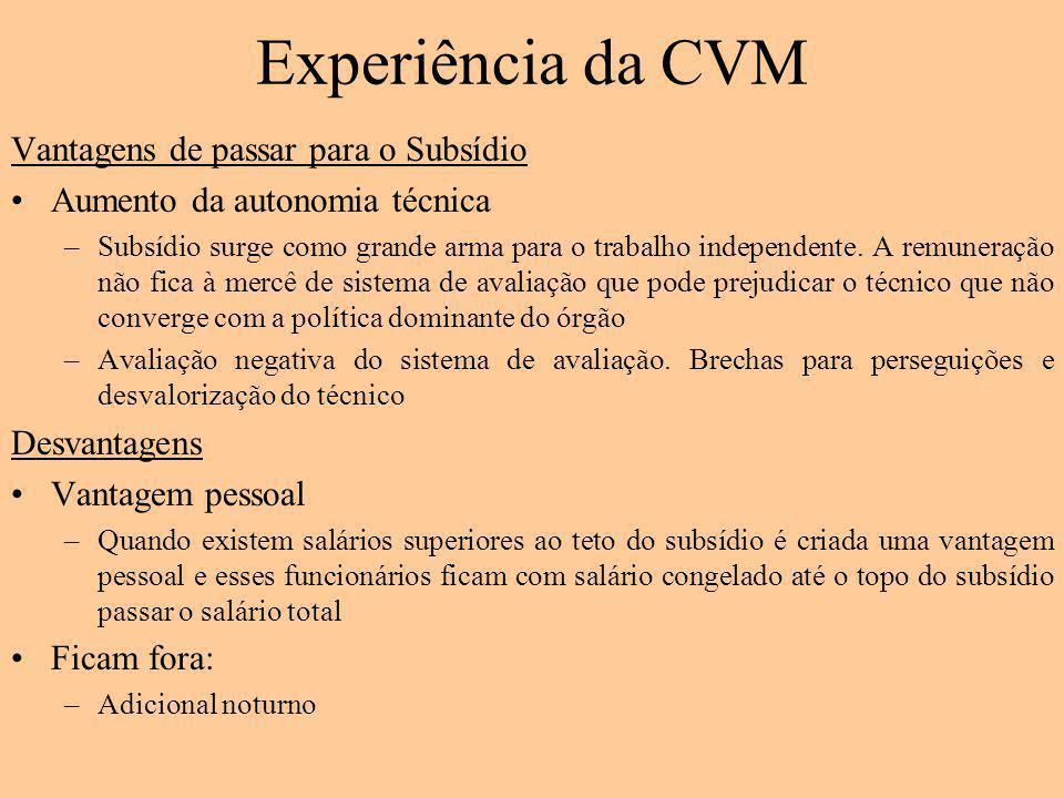 Experiência da CVM Vantagens de passar para o Subsídio