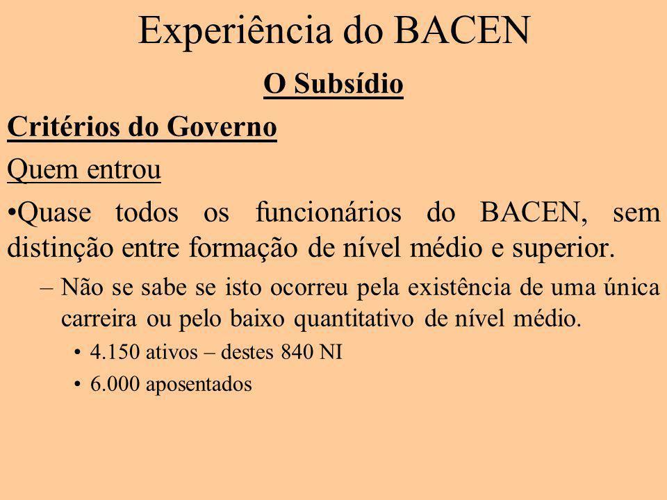 Experiência do BACEN O Subsídio Critérios do Governo Quem entrou