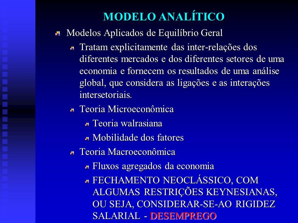 MODELO ANALÍTICO Modelos Aplicados de Equilíbrio Geral