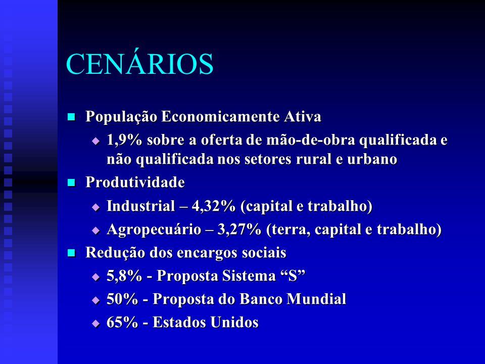 CENÁRIOS População Economicamente Ativa