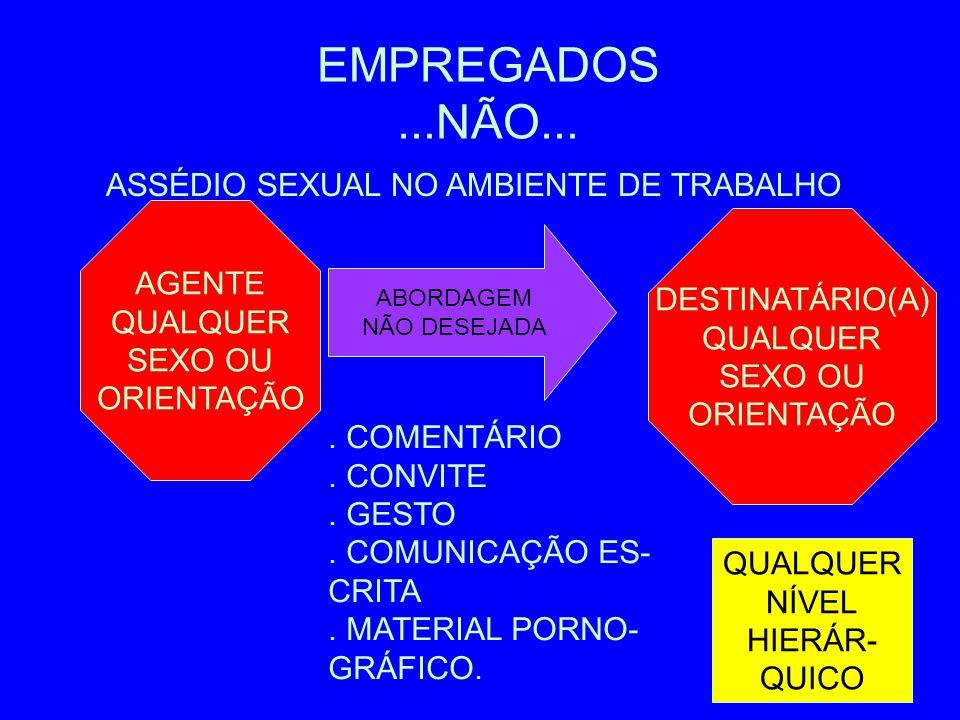 EMPREGADOS ...NÃO... ASSÉDIO SEXUAL NO AMBIENTE DE TRABALHO AGENTE