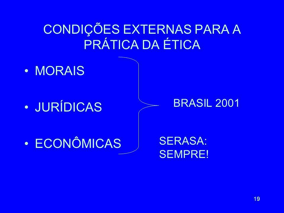 CONDIÇÕES EXTERNAS PARA A PRÁTICA DA ÉTICA