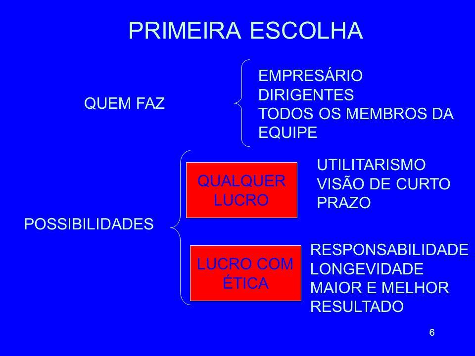 PRIMEIRA ESCOLHA EMPRESÁRIO DIRIGENTES TODOS OS MEMBROS DA QUEM FAZ