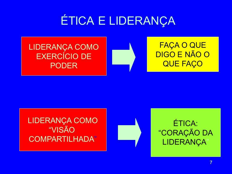 ÉTICA E LIDERANÇA FAÇA O QUE LIDERANÇA COMO DIGO E NÃO O EXERCÍCIO DE