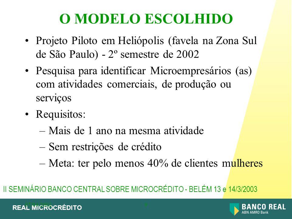 O MODELO ESCOLHIDO Projeto Piloto em Heliópolis (favela na Zona Sul de São Paulo) - 2º semestre de 2002.