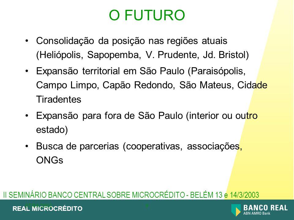 O FUTURO Consolidação da posição nas regiões atuais (Heliópolis, Sapopemba, V. Prudente, Jd. Bristol)