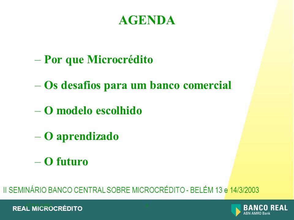 AGENDA Por que Microcrédito Os desafios para um banco comercial