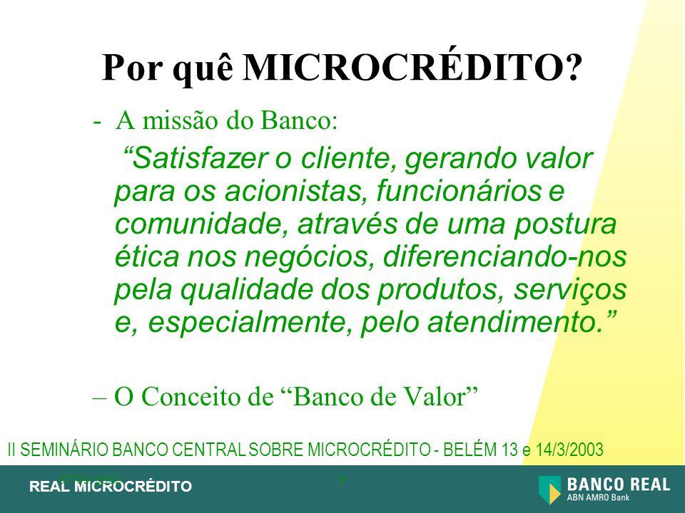 Por quê MICROCRÉDITO - A missão do Banco: