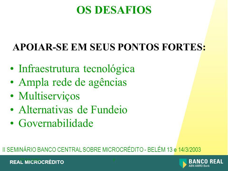 APOIAR-SE EM SEUS PONTOS FORTES: