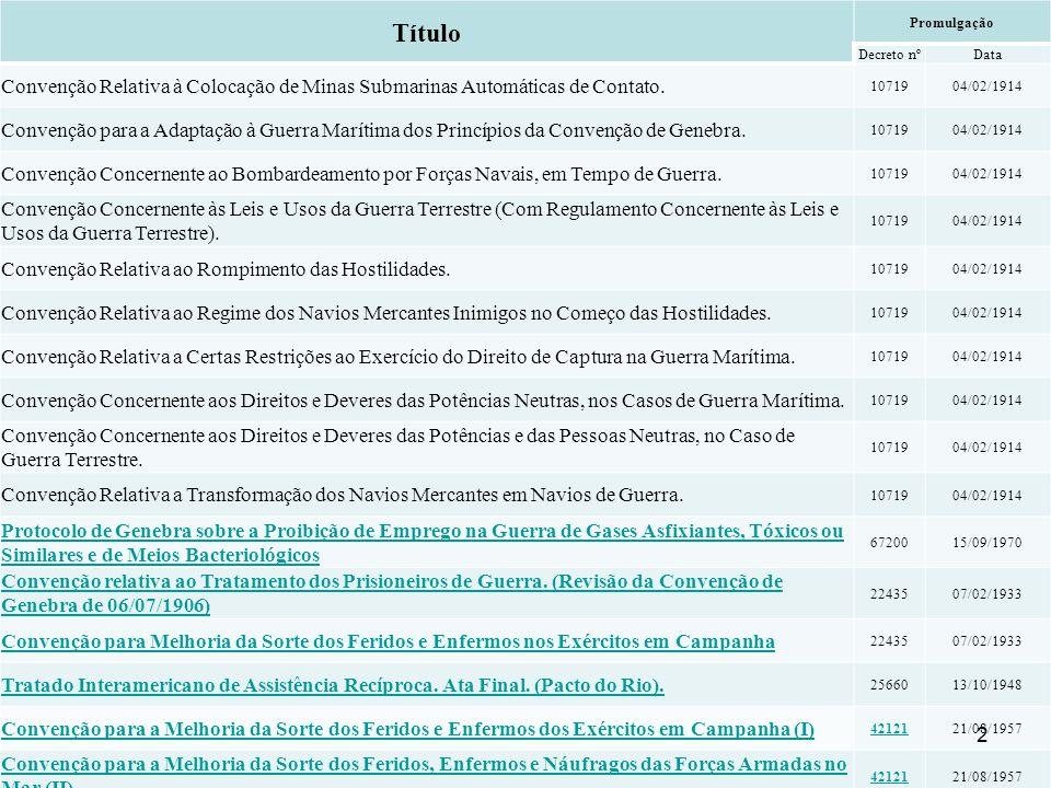Título Promulgação. Decreto nº. Data. Convenção Relativa à Colocação de Minas Submarinas Automáticas de Contato.