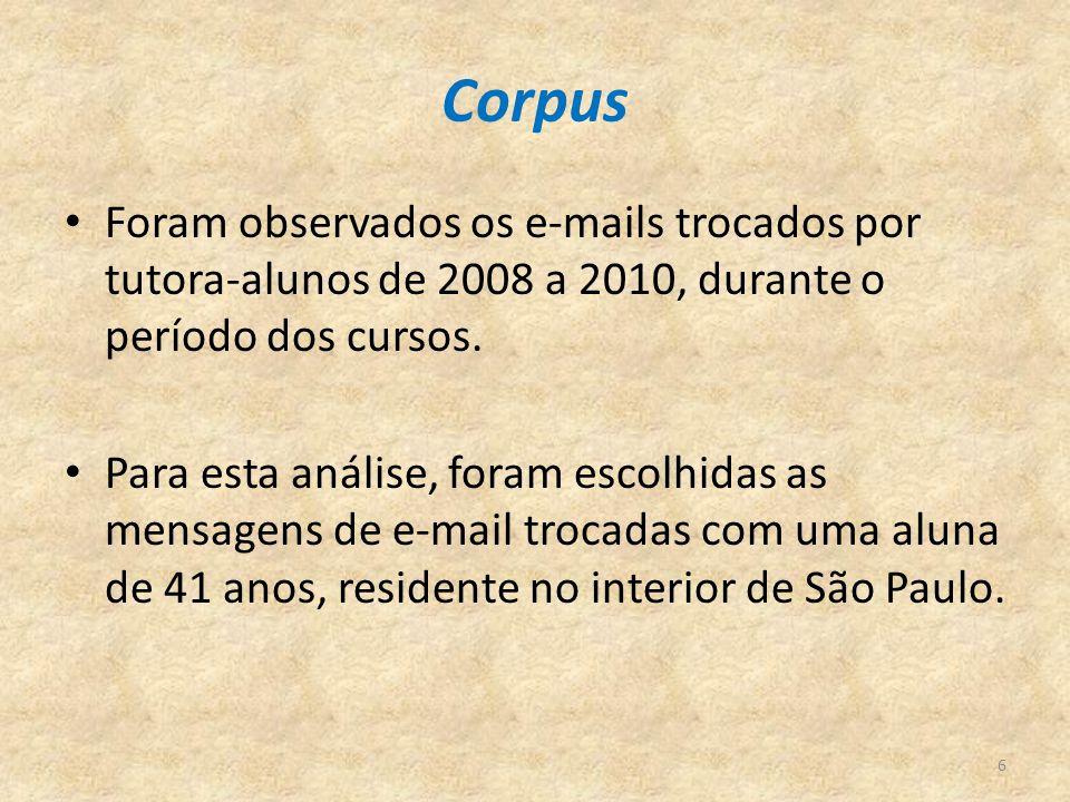 Corpus Foram observados os e-mails trocados por tutora-alunos de 2008 a 2010, durante o período dos cursos.