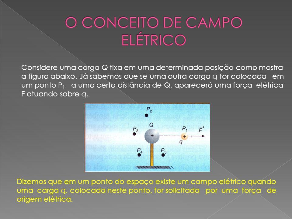 O CONCEITO DE CAMPO ELÉTRICO
