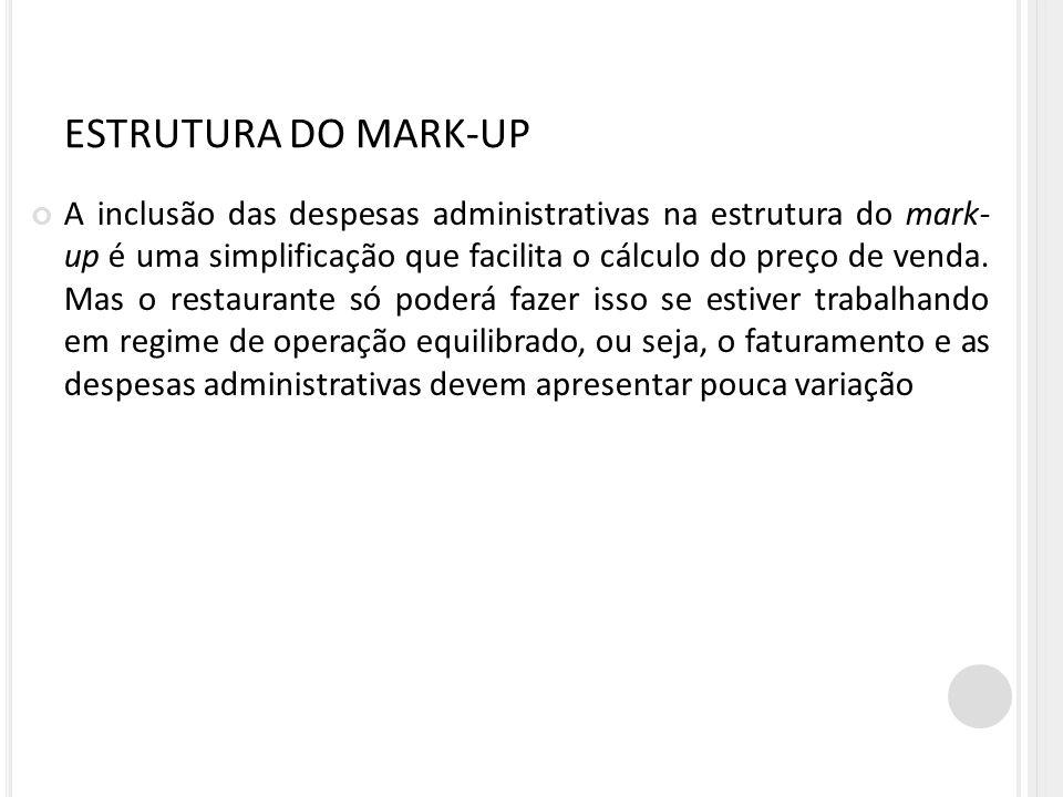 ESTRUTURA DO MARK-UP