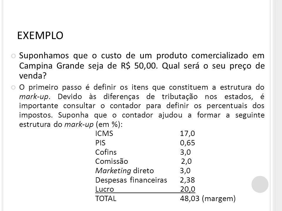 EXEMPLO Suponhamos que o custo de um produto comercializado em Campina Grande seja de R$ 50,00. Qual será o seu preço de venda