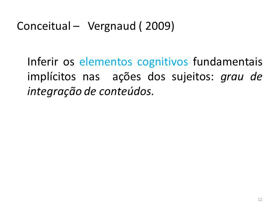 Conceitual – Vergnaud ( 2009) Inferir os elementos cognitivos fundamentais implícitos nas ações dos sujeitos: grau de integração de conteúdos.